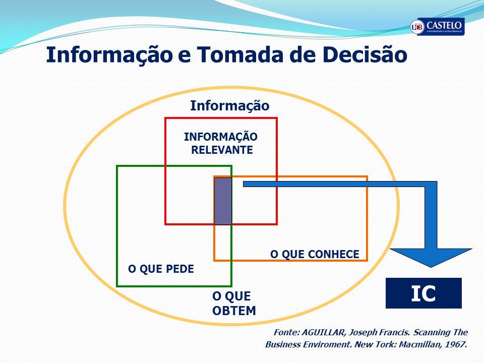 Informação e Tomada de Decisão