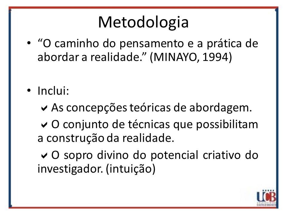 Metodologia O caminho do pensamento e a prática de abordar a realidade. (MINAYO, 1994) Inclui: As concepções teóricas de abordagem.