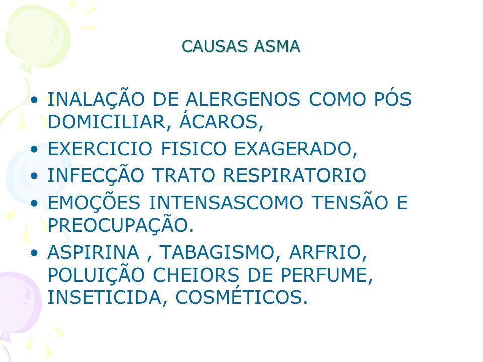 INALAÇÃO DE ALERGENOS COMO PÓS DOMICILIAR, ÁCAROS,
