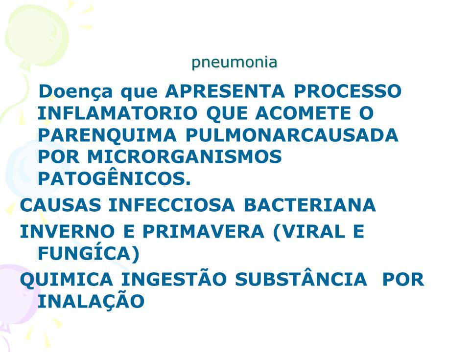 CAUSAS INFECCIOSA BACTERIANA INVERNO E PRIMAVERA (VIRAL E FUNGÍCA)