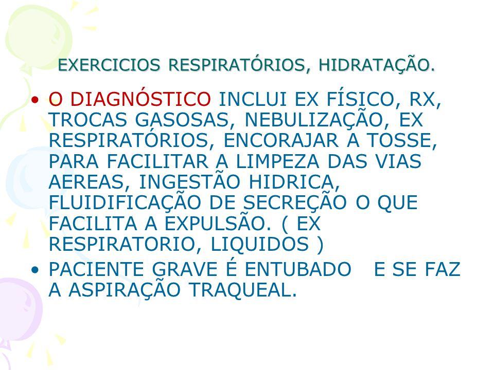 EXERCICIOS RESPIRATÓRIOS, HIDRATAÇÃO.