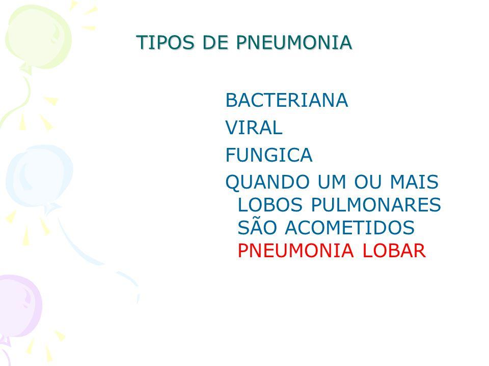 TIPOS DE PNEUMONIA BACTERIANA. VIRAL. FUNGICA.