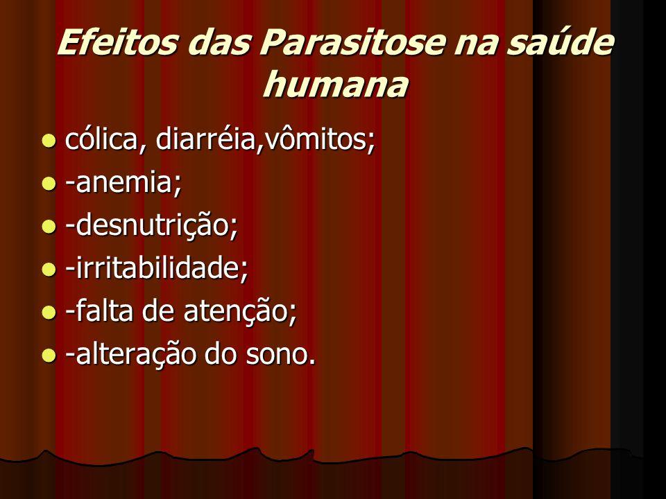 Efeitos das Parasitose na saúde humana