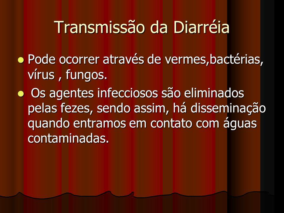 Transmissão da Diarréia