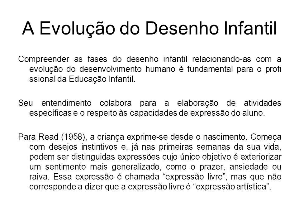 A Evolução do Desenho Infantil