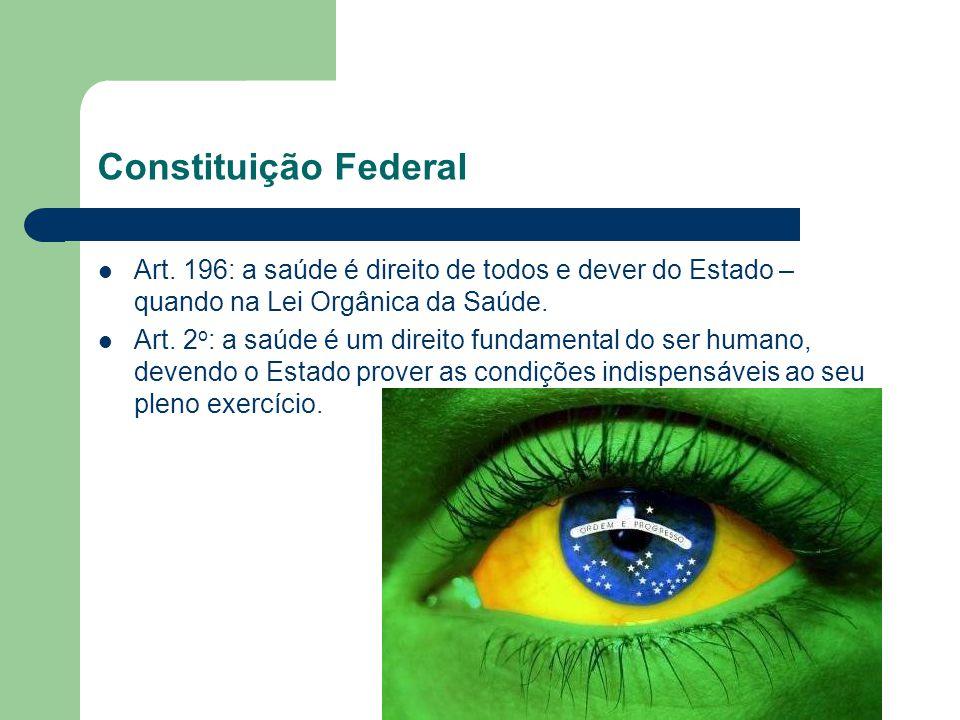 Constituição Federal Art. 196: a saúde é direito de todos e dever do Estado – quando na Lei Orgânica da Saúde.
