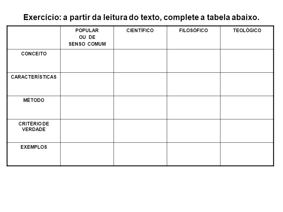 Exercício: a partir da leitura do texto, complete a tabela abaixo.