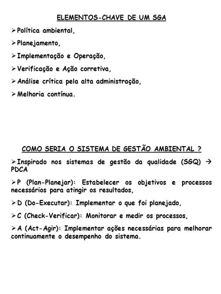 ELEMENTOS-CHAVE DE UM SGA COMO SERIA O SISTEMA DE GESTÃO AMBIENTAL