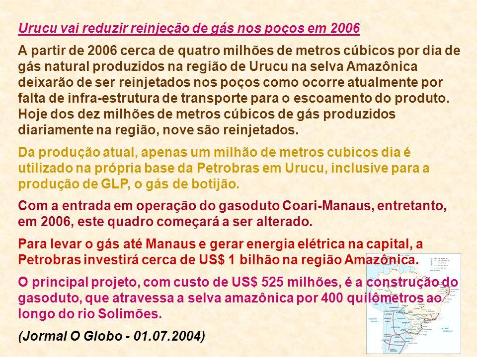 Urucu vai reduzir reinjeção de gás nos poços em 2006