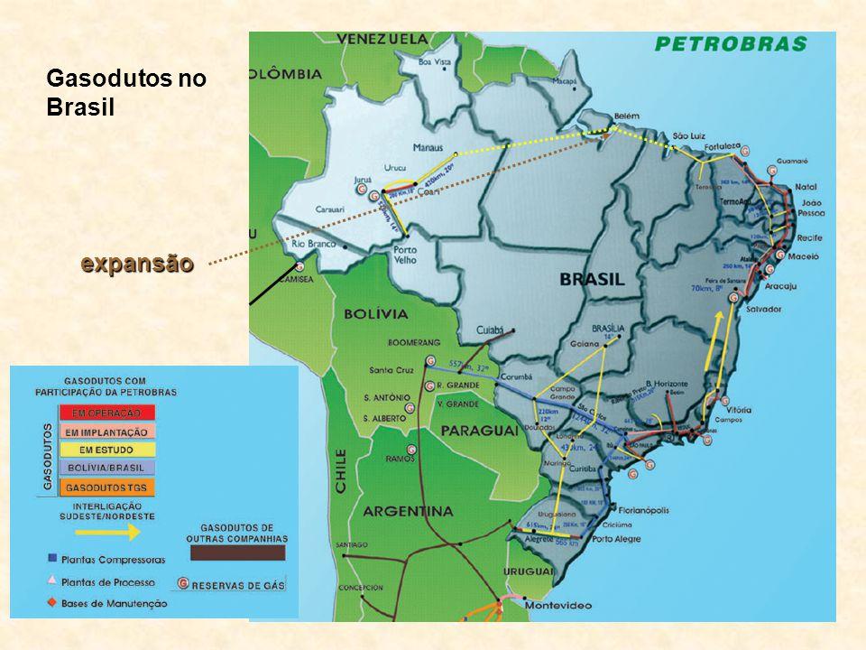 Gasodutos no Brasil expansão