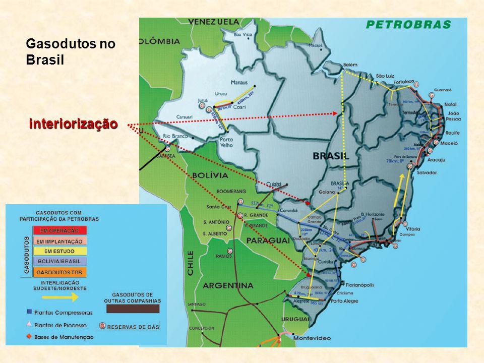 Gasodutos no Brasil interiorização