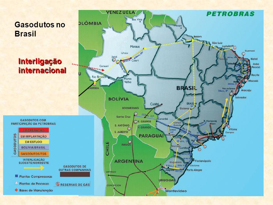 Gasodutos no Brasil Interligação internacional