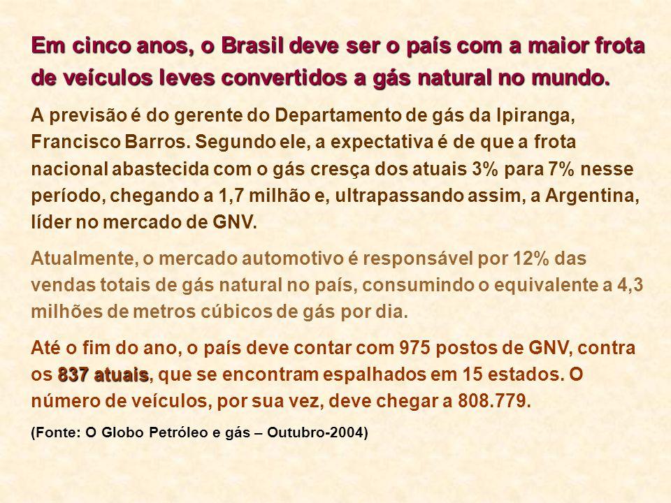 Em cinco anos, o Brasil deve ser o país com a maior frota de veículos leves convertidos a gás natural no mundo.