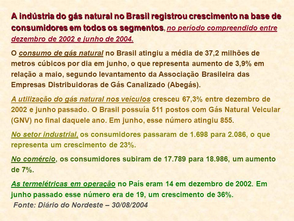 A indústria do gás natural no Brasil registrou crescimento na base de consumidores em todos os segmentos, no período compreendido entre dezembro de 2002 e junho de 2004.