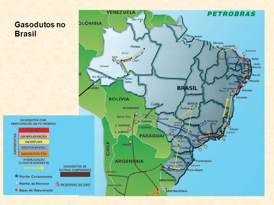 Gasodutos no Brasil