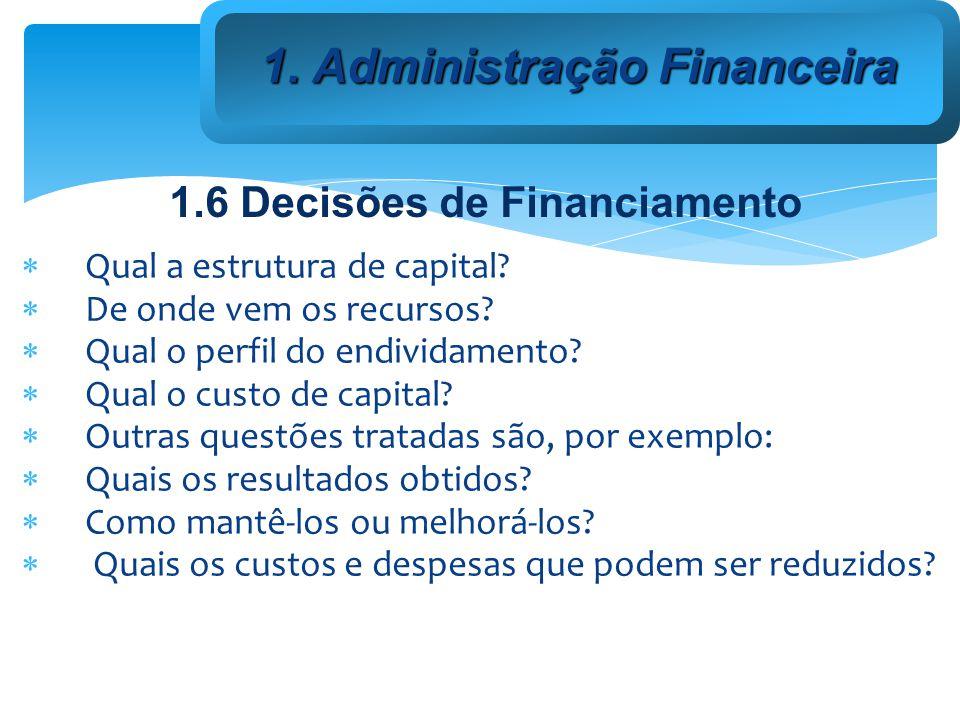 1. Administração Financeira 1.6 Decisões de Financiamento