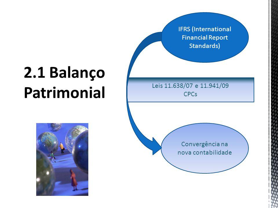 2.1 Balanço Patrimonial IFRS (International Financial Report Standards) Leis 11.638/07 e 11.941/09.
