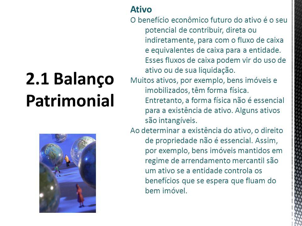 2.1 Balanço Patrimonial Ativo