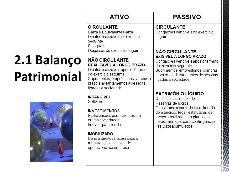 2.1 Balanço Patrimonial ATIVO PASSIVO CIRCULANTE NÃO CIRCULANTE