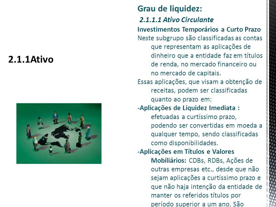 2.1.1Ativo Grau de liquidez: 2.1.1.1 Ativo Circulante