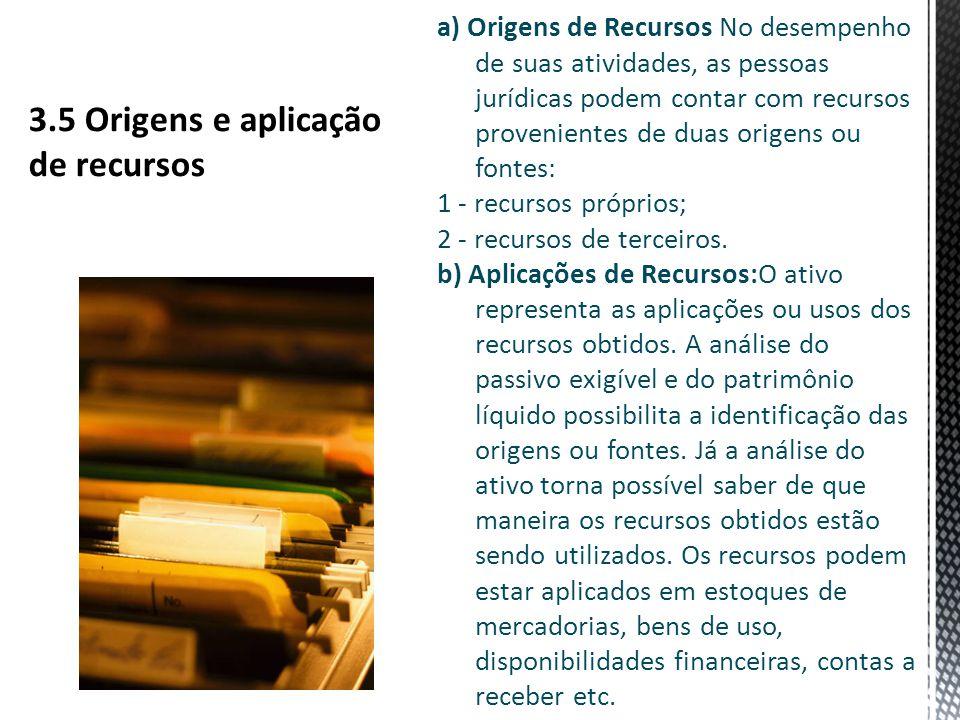 3.5 Origens e aplicação de recursos