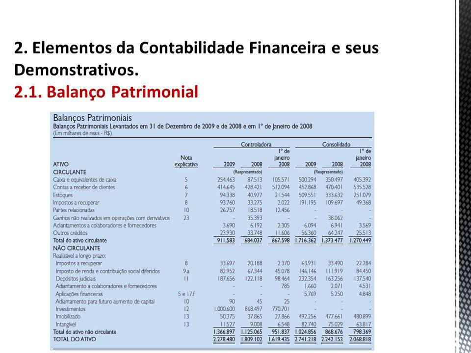 2. Elementos da Contabilidade Financeira e seus Demonstrativos. 2. 1