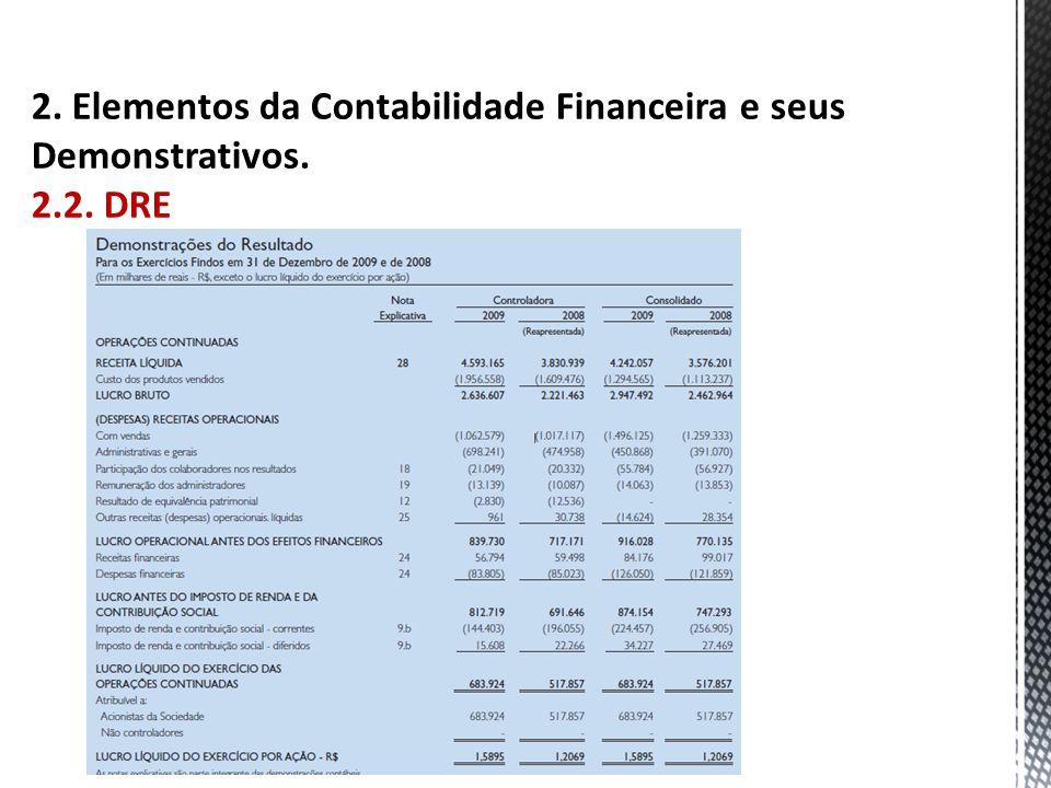 2. Elementos da Contabilidade Financeira e seus Demonstrativos. 2. 2
