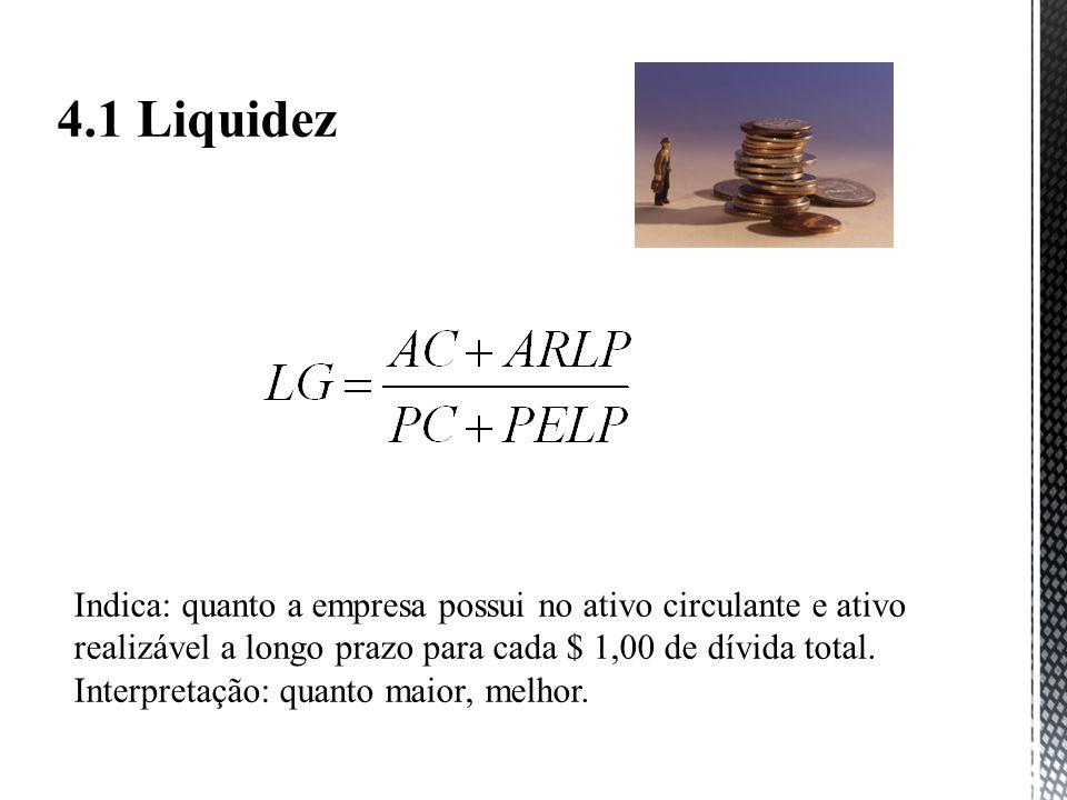 4.1 Liquidez