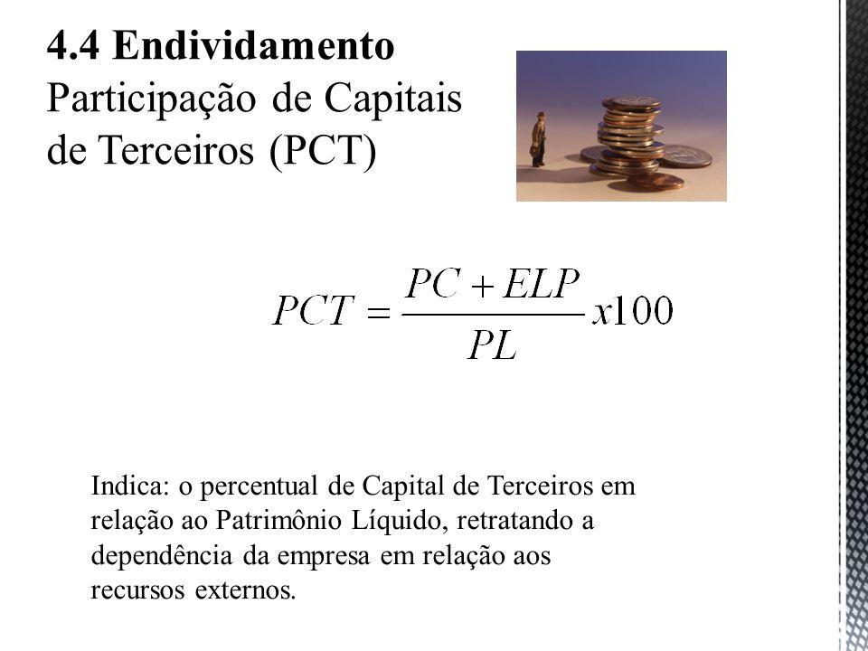 Participação de Capitais de Terceiros (PCT)