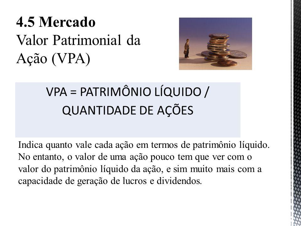VPA = PATRIMÔNIO LÍQUIDO / QUANTIDADE DE AÇÕES