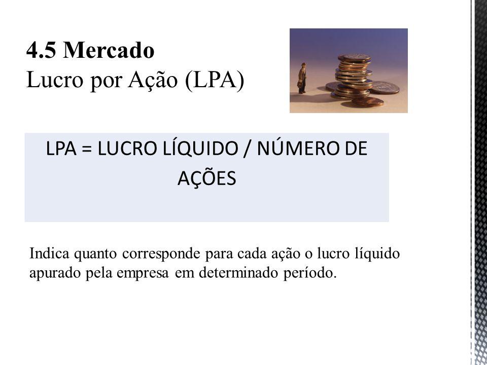 LPA = LUCRO LÍQUIDO / NÚMERO DE AÇÕES