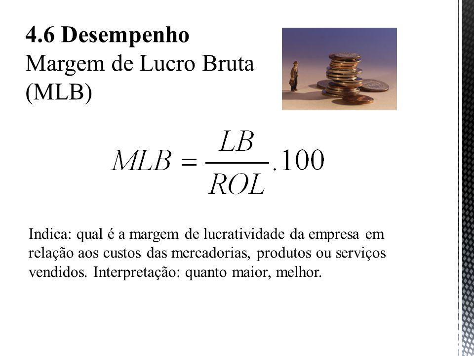 Margem de Lucro Bruta (MLB)