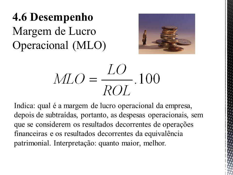 Margem de Lucro Operacional (MLO)