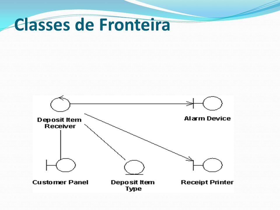 Classes de Fronteira