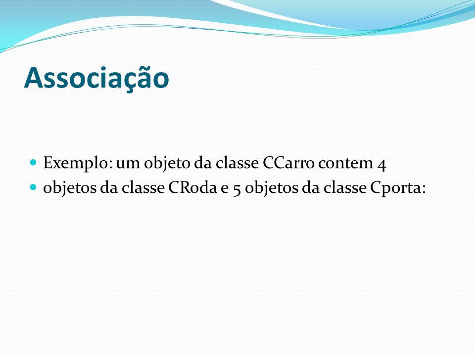 Associação Exemplo: um objeto da classe CCarro contem 4