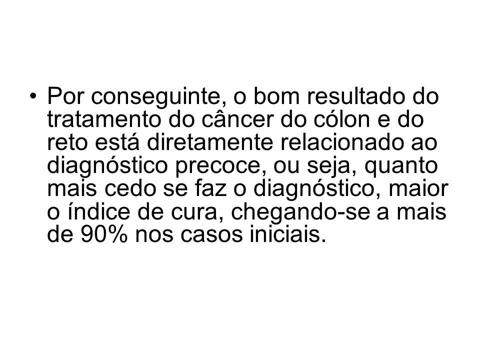 Por conseguinte, o bom resultado do tratamento do câncer do cólon e do reto está diretamente relacionado ao diagnóstico precoce, ou seja, quanto mais cedo se faz o diagnóstico, maior o índice de cura, chegando-se a mais de 90% nos casos iniciais.