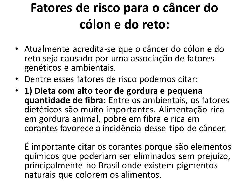 Fatores de risco para o câncer do cólon e do reto: