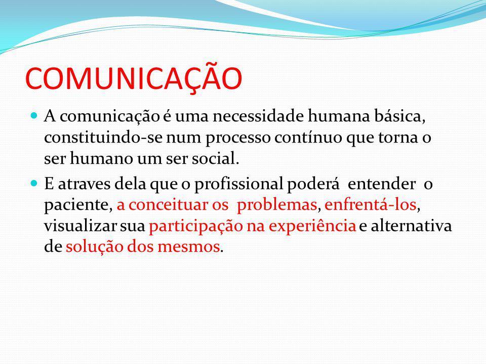 COMUNICAÇÃO A comunicação é uma necessidade humana básica, constituindo-se num processo contínuo que torna o ser humano um ser social.