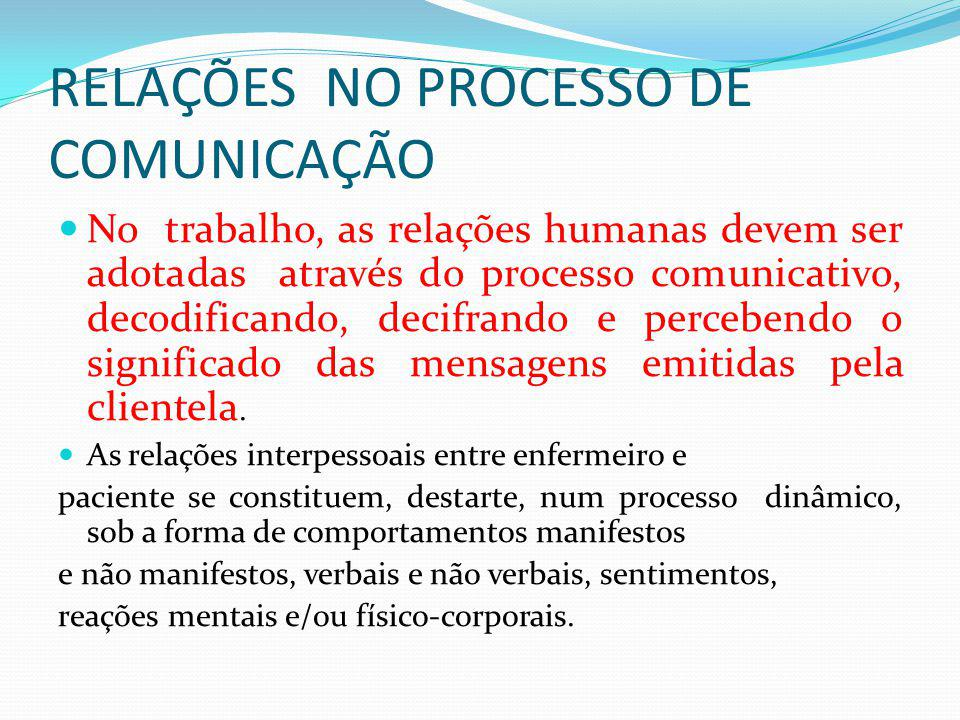 RELAÇÕES NO PROCESSO DE COMUNICAÇÃO