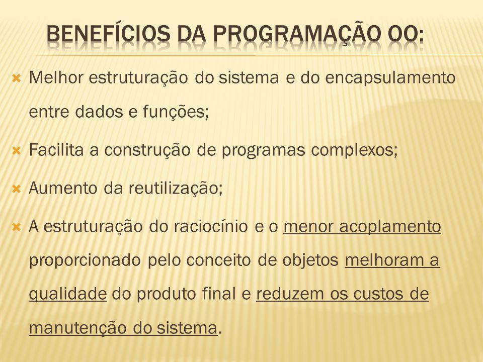 Benefícios da programação OO: