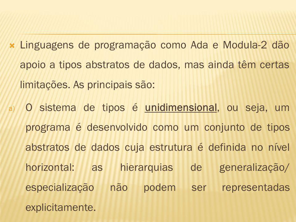 Linguagens de programação como Ada e Modula-2 dão apoio a tipos abstratos de dados, mas ainda têm certas limitações. As principais são: