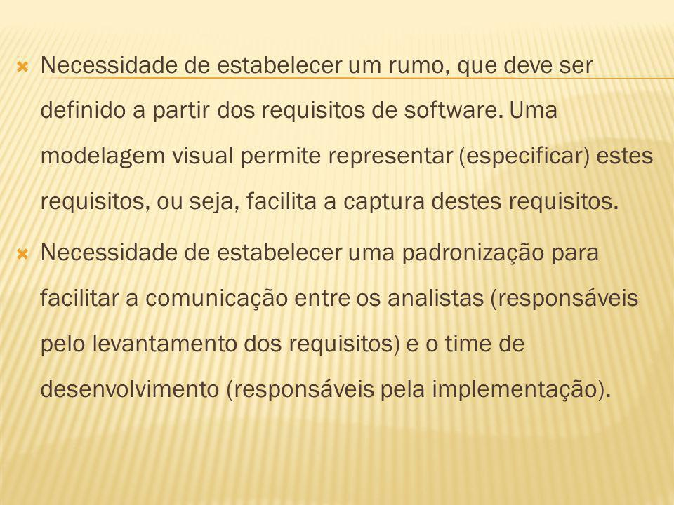 Necessidade de estabelecer um rumo, que deve ser definido a partir dos requisitos de software. Uma modelagem visual permite representar (especificar) estes requisitos, ou seja, facilita a captura destes requisitos.