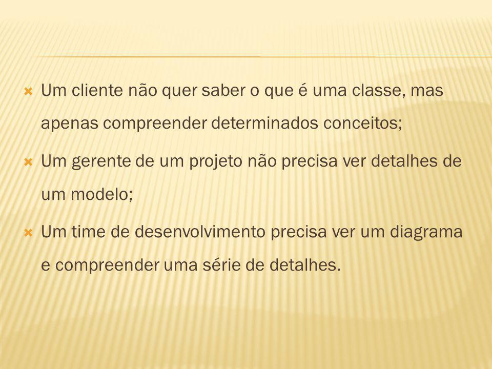 Um cliente não quer saber o que é uma classe, mas apenas compreender determinados conceitos;