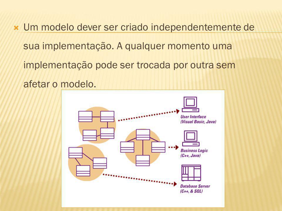 Um modelo dever ser criado independentemente de sua implementação
