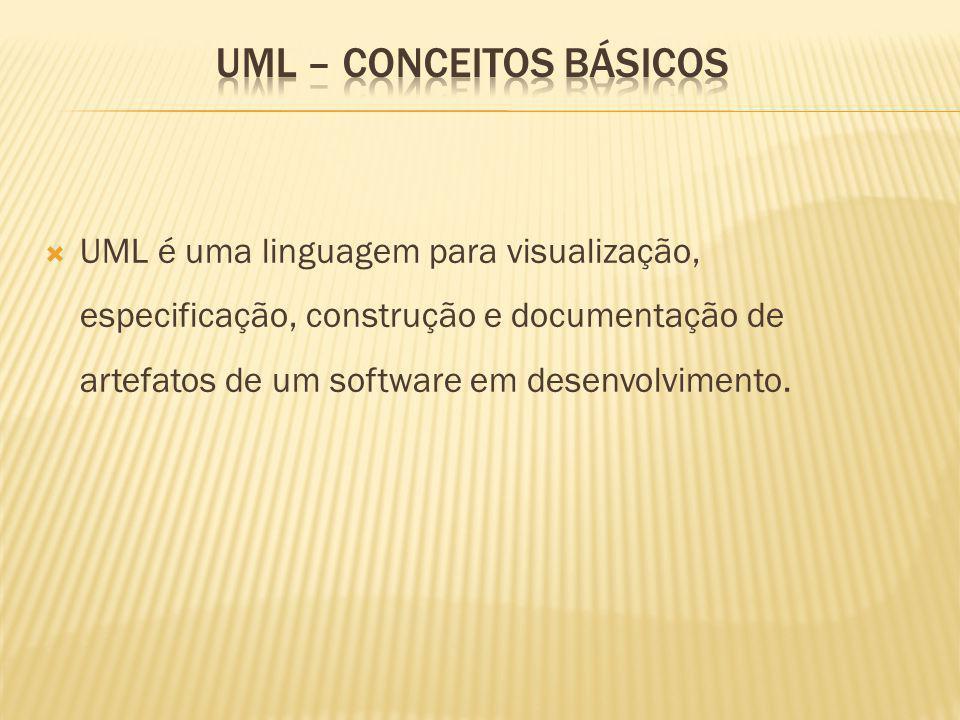 UML – Conceitos Básicos