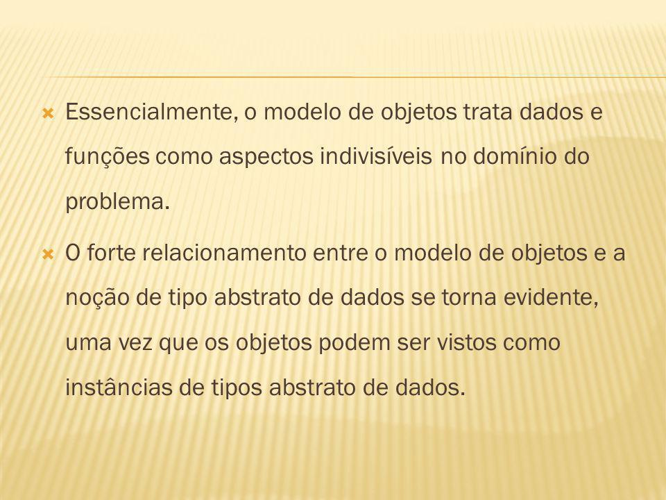 Essencialmente, o modelo de objetos trata dados e funções como aspectos indivisíveis no domínio do problema.