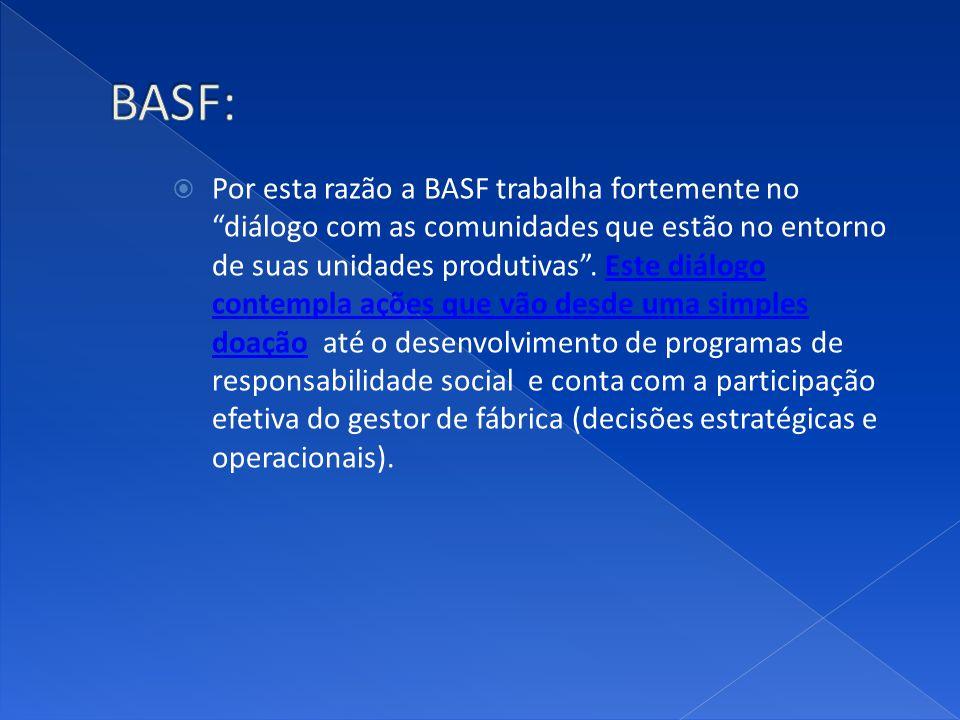 BASF: