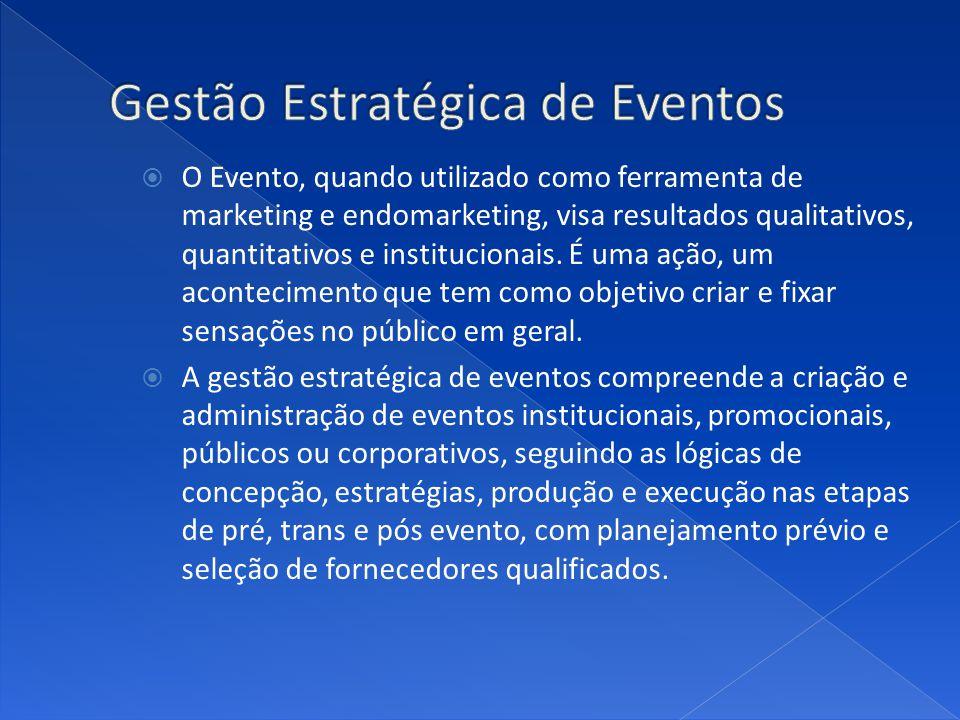 Gestão Estratégica de Eventos