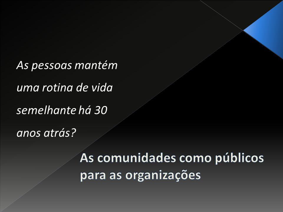 As comunidades como públicos para as organizações