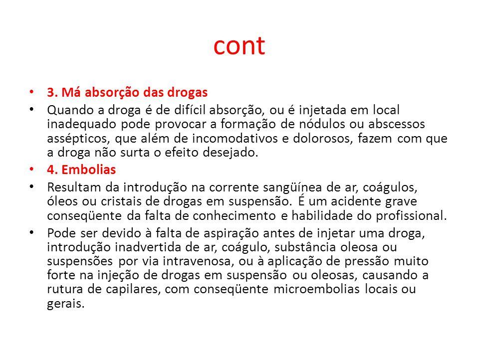 cont 3. Má absorção das drogas